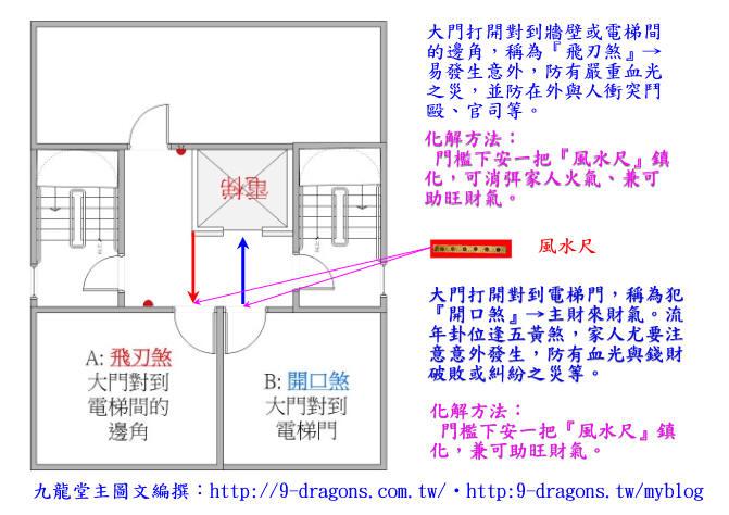 九龍堂:電梯煞圖文解